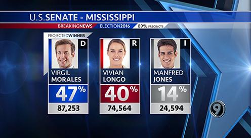 Super Ticker - Elections-Graphic